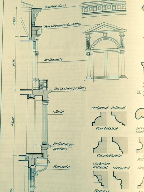 Systemschnitt durch eine Altbaufassade, aus Ahnert / Krause Baukonstruktionen von 1860 bis 1960, Verlag für Bauwesen