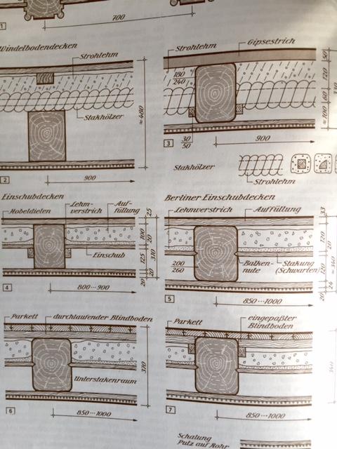 Detailschnitt Holzbalkendecken aus: Ahnert/Krause Baukonstruktionen von 1860 bis 1960, Verlag für Bauwesen