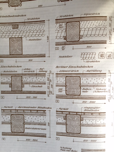 holzbalkendecke aufbau altbau holzbalkendecke aufbau neu sanieren fu boden aufbau altbau. Black Bedroom Furniture Sets. Home Design Ideas